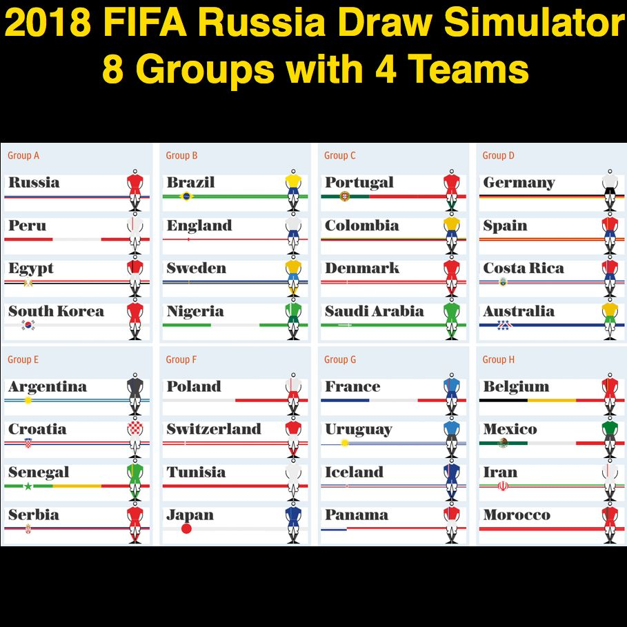 Draw Your Very Own Russian World Cup With The Telegraph S Draw Simulator World Cup Draw World Cup World