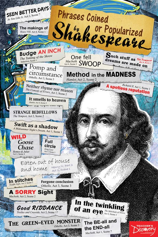 phrases popularized by shakespeare this always surprises students
