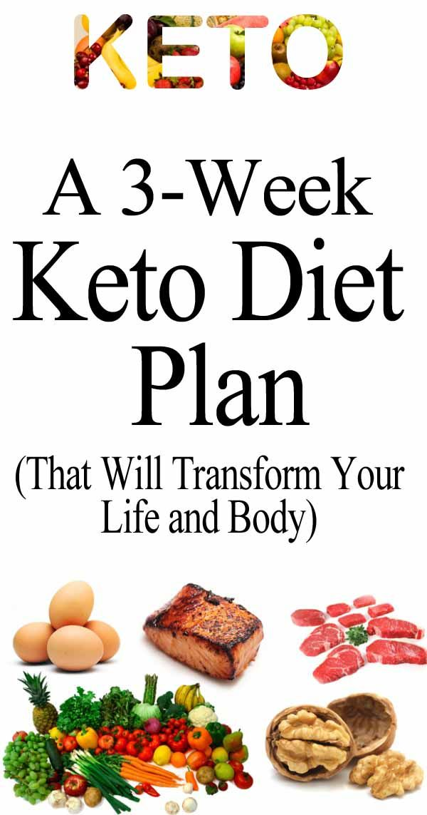 Grab A Keto Cheatsheet Food List And Sample Meal Plan  Keto