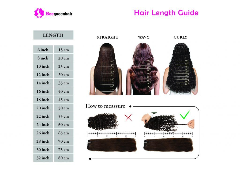 Hair Extensions Length Chart Inches Of Weave Human Hair Hair Lengths Hair Extension Lengths 12 Inch Hair