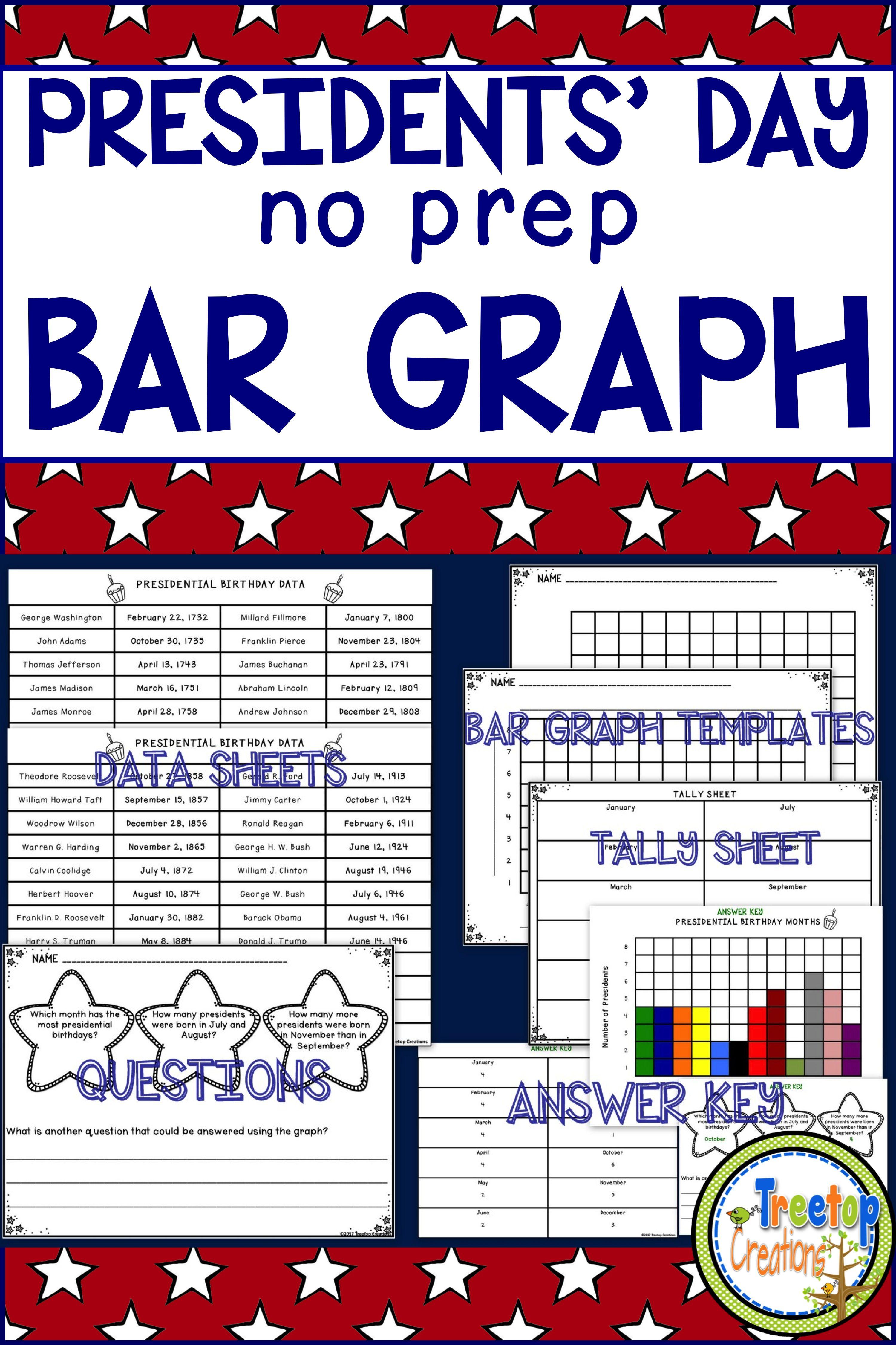 Presidents\' Day Bar Graph