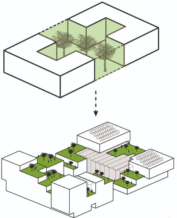 Bygger For Dementers Bygge Konsept Diagram Landscapearchitectureart Architecture Concept Diagram Urban Design Concept Architecture Design Concept