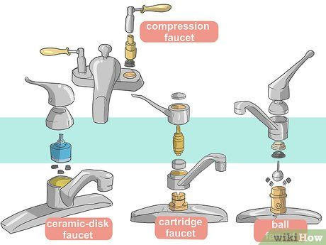 How To Fix A Leaky Faucet Leaky Faucet Bathroom Leaky Faucet Fix Leaky Faucet