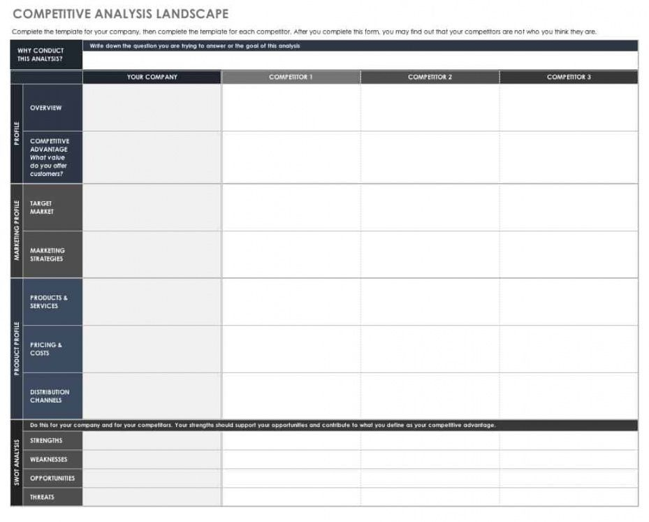 free competitive analysis templates smartsheet competitive
