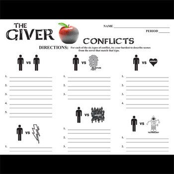 Giver Conflict Graphic Organizer 6 Types Of Conflict Types Of Conflict Graphic Organizers Conflicted