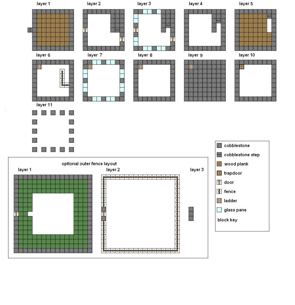 Minecraft Home Design Blueprints