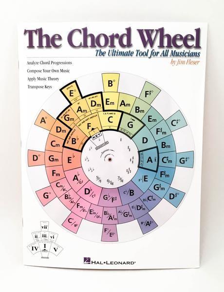 The Chord Wheel Mesmerizing Music Pinterest Wheels Music