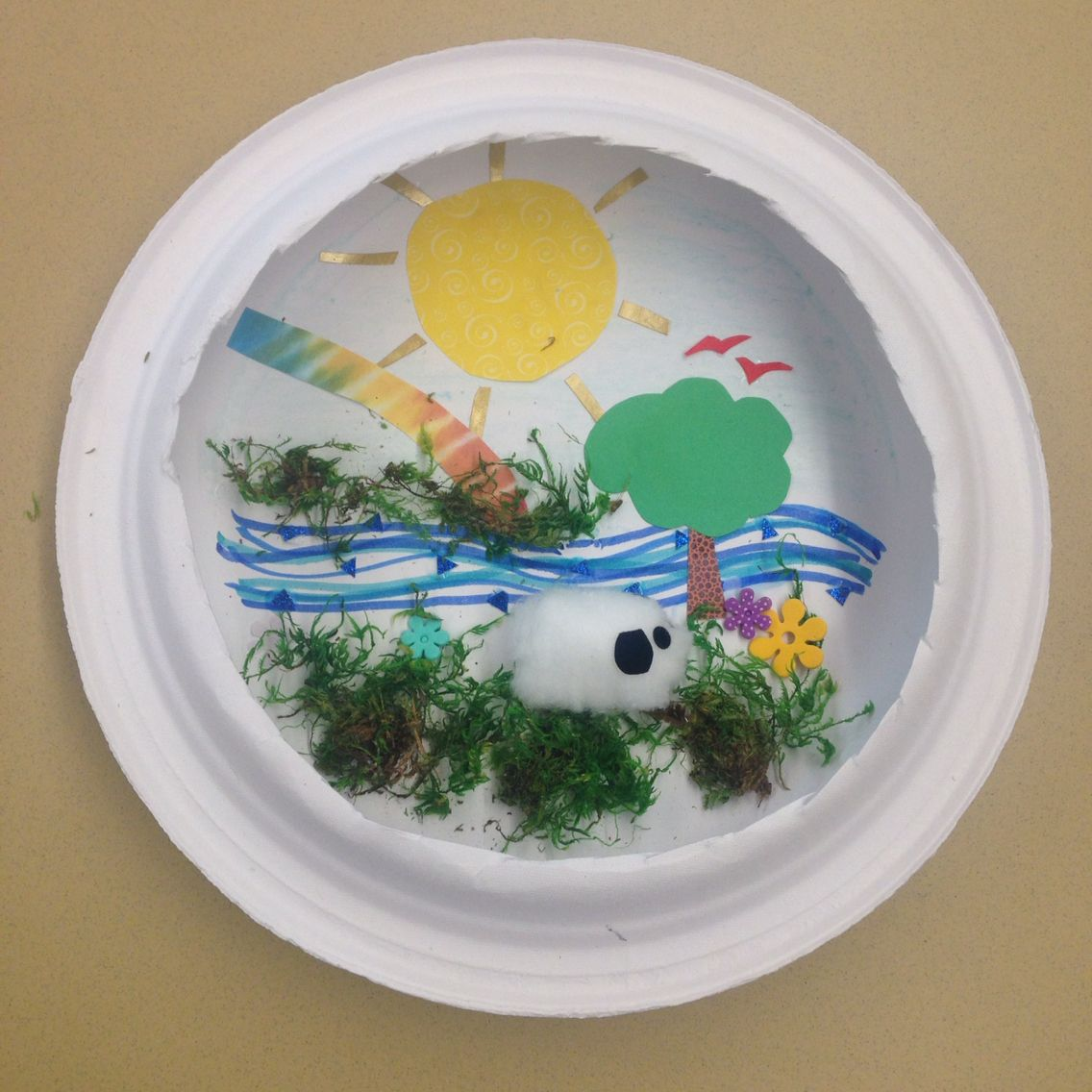 Diorama With Paper Plates Project For Psalm 23 Visualizing And Creating A Peaceful Place