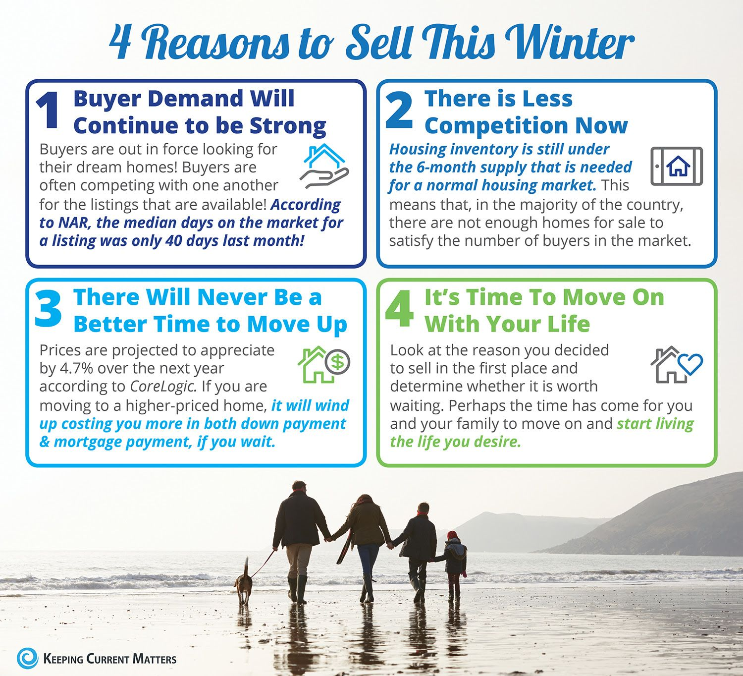 Reasons To Look Into Selling Your Home Now If You Have Any Questions Or Would Like More Information Feel Free Give Me A Call