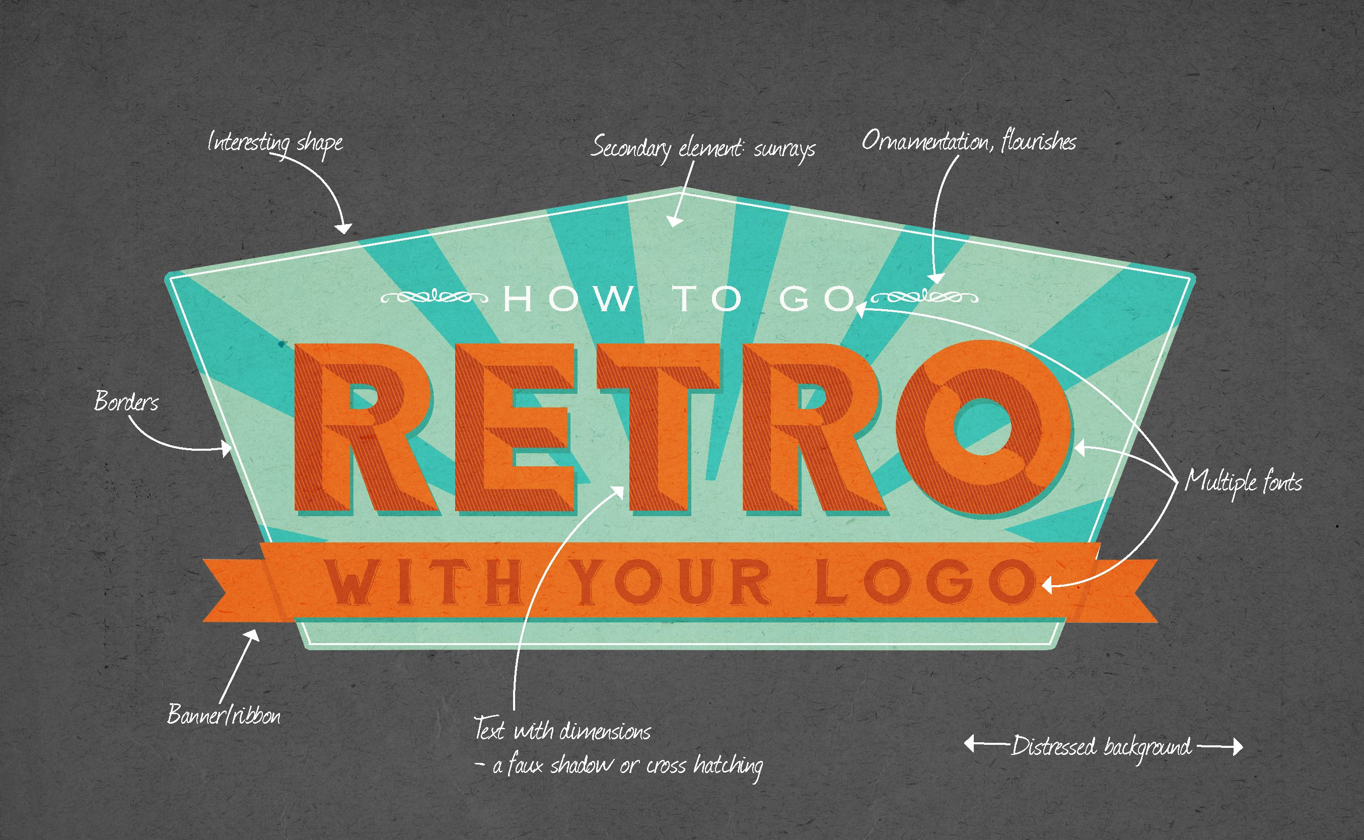 17 best images about Retro Logo Ideas on Pinterest | Logos ...