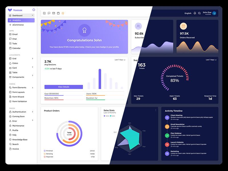 Vuesax VueJS - VueJS Admin Dashboard Template Sketch freebie