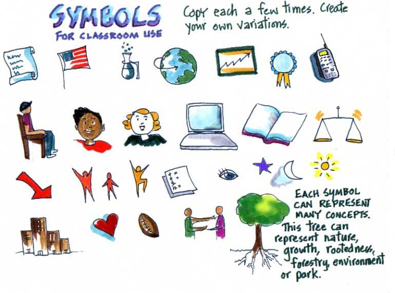 Sample Symbols To Use In Mindscaping By Nancy Margulies Cool Blog