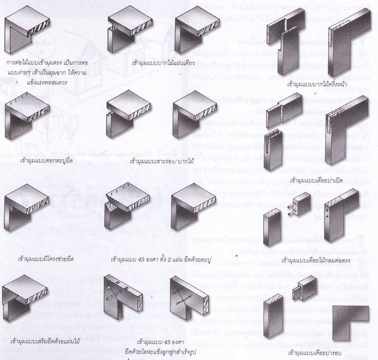 Woodworking Joints And Diagrams