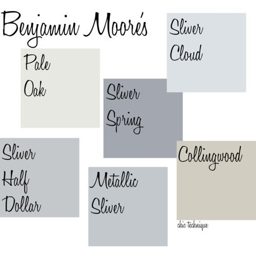Use Benjamin Moore Silver Cloud In Kitchen (color Of