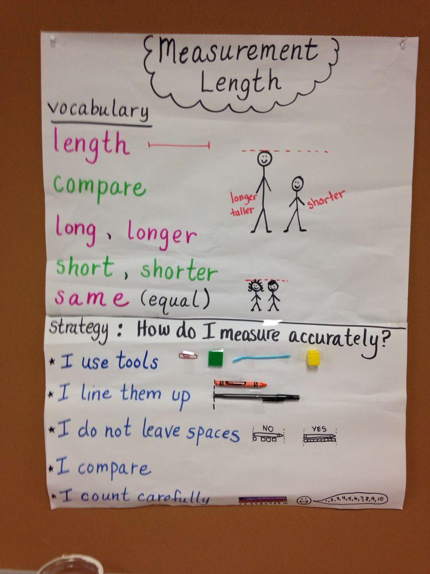 Length Anchor Chart Measurement Pinterest Anchor