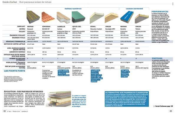 Comparatif De 8 Panneaux Isolants De Toiture Panneau Isolant Toiture Panneau Isolant Toiture