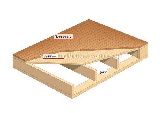 Wood Flooring On Wooden Structure Image House Parts