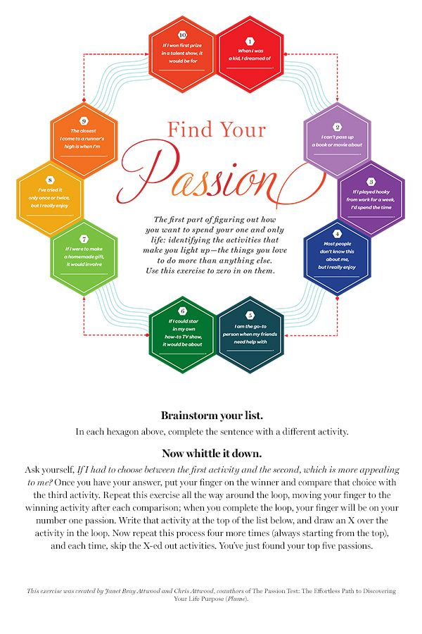 PIN IT: How to find your passion. Try this exercise for finding your passion. Click to identify the top 5 activities that make you light up.