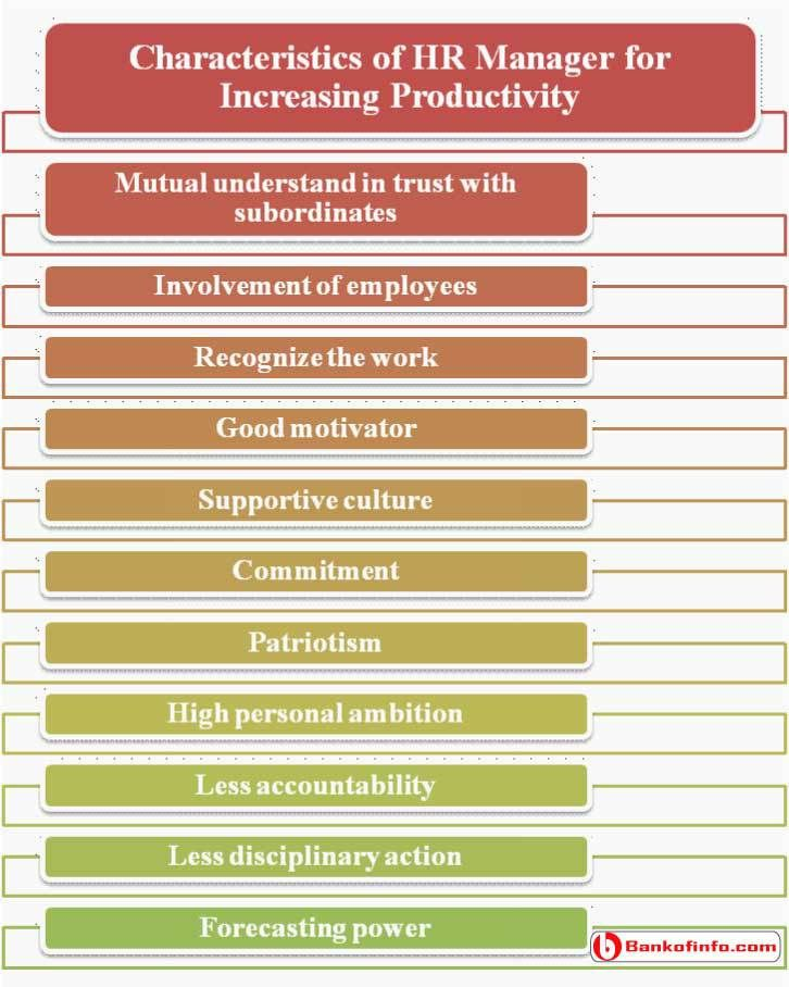 Characteristics Of Hr Manager For Increasing Productivity  Human