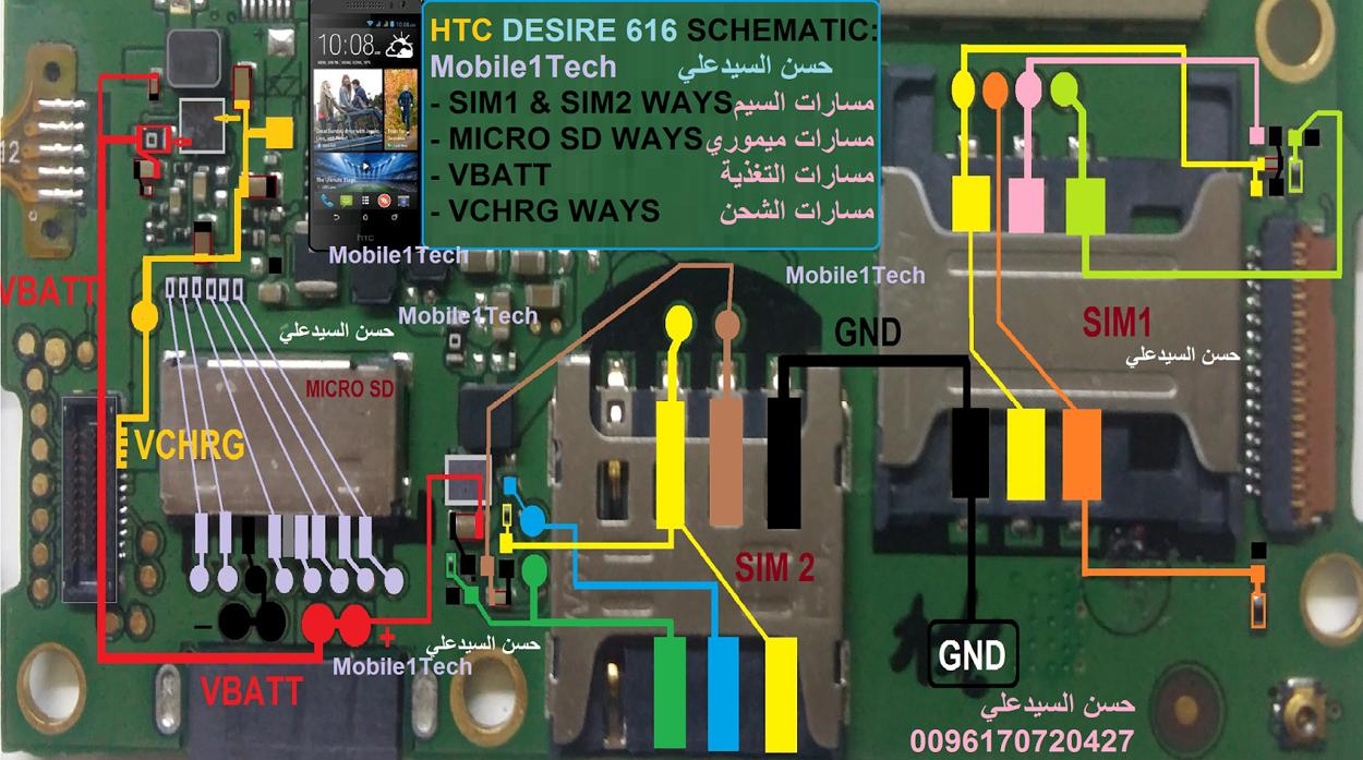 HTC Desire 616 Insert Sim Solution Jumper Problem Ways