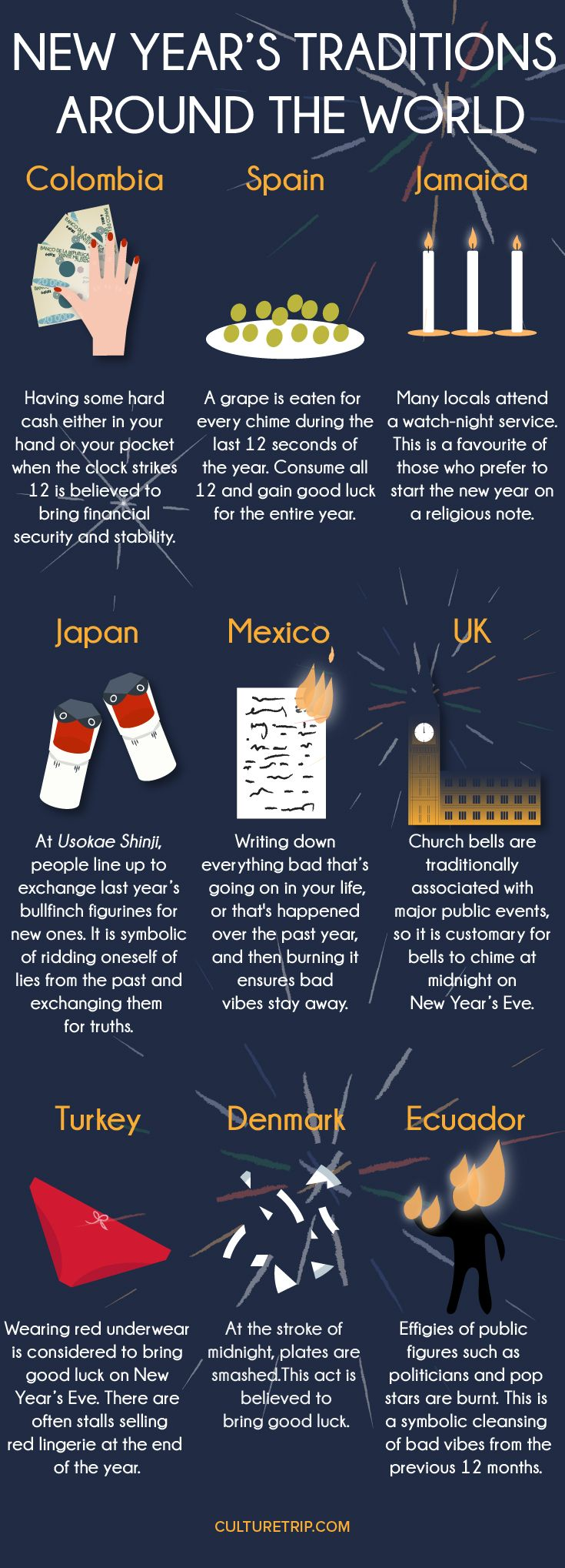 Unique New Year's Eve Traditions From Around the World
