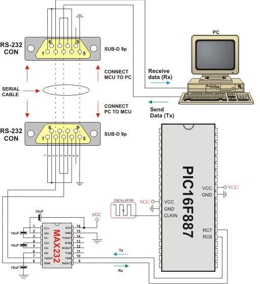Pic Serial Communication Circuit Diagram Teknoloji