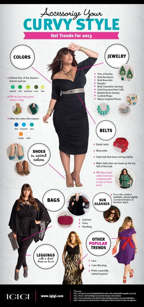 Fashion: Accessorize Your Curvy Style - Infographic