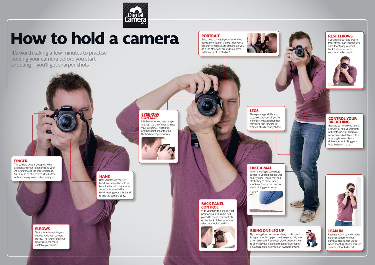 Cheat Sheet: How to Hold a Camera | Photography basics, Dslr ...