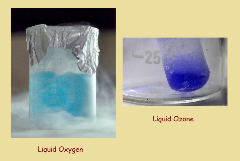 Ozone The Other Oxygen A Brief Discussion Ozone