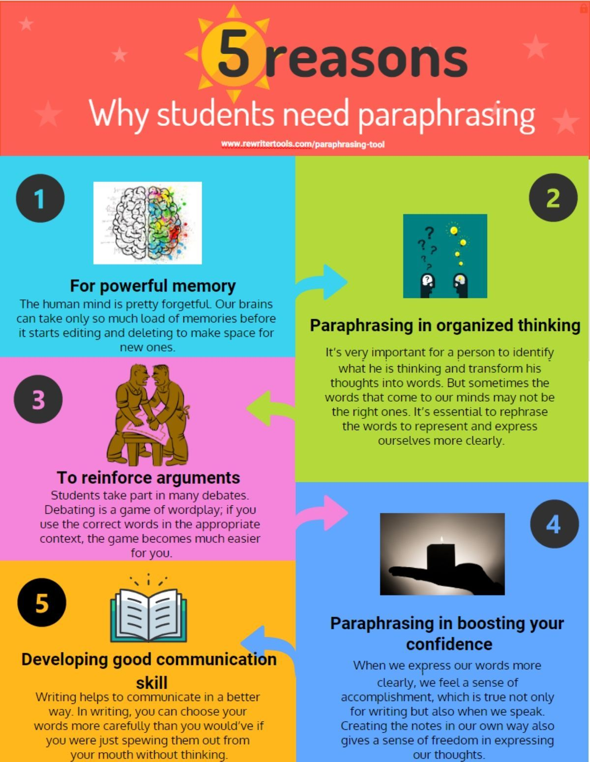 5 Reason Why Student Need Paraphrasing Good Communication Skill Word To Use