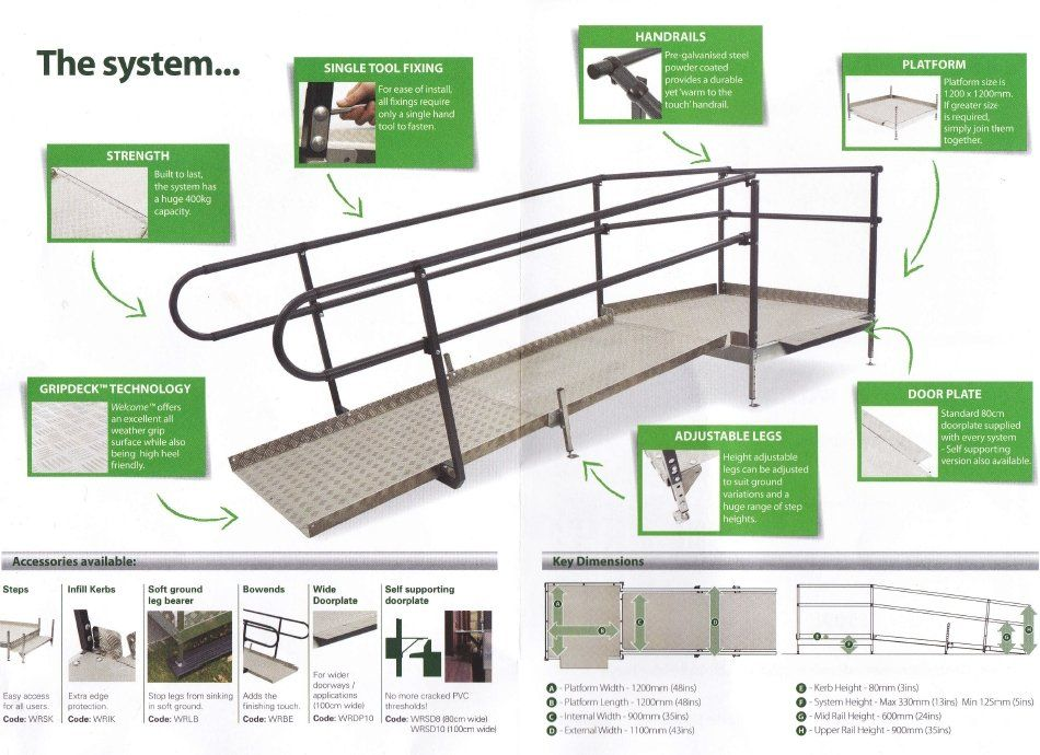 Modular Wheelchair Ramps Modular Wheelchair Ramp Systems