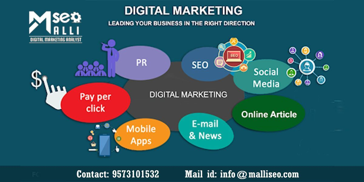Freelance Sem Smm Seo Services In Hyderabad Google Adwords Ideas Of House Buying Process Housebuying Homebuying In 2020 Seo Social Media Google Adwords News Apps