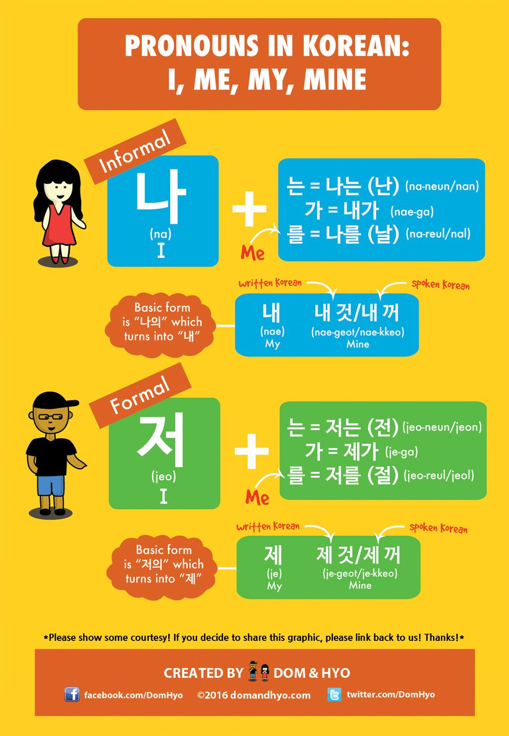 Learning Pronouns For I, Me, My, And Mine In Korean. -Dom