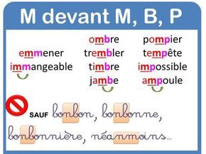 affichage orthographe mbp | Orthographe, Exercices ...