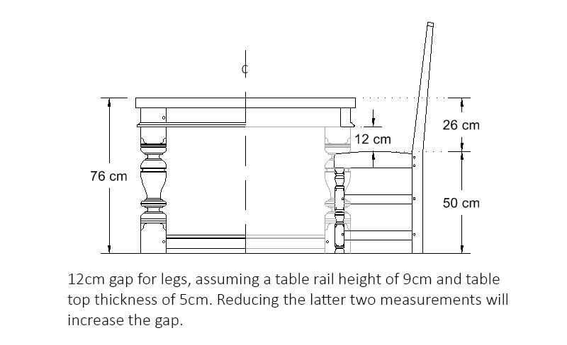 Ideal Height For A Refectory Dining Table Dining Table Sizes
