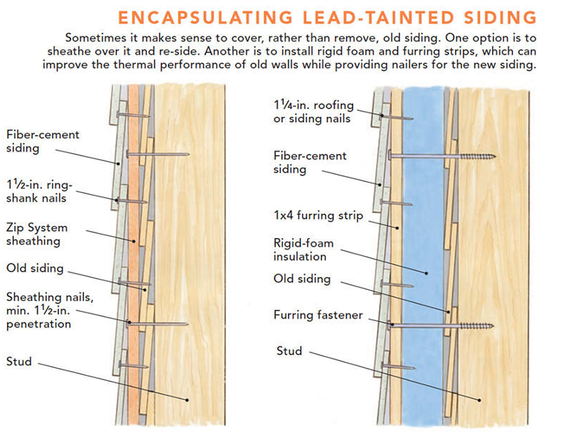 Re Side Over Lead Tainted Siding In 2020 Installing Siding Siding Building A House