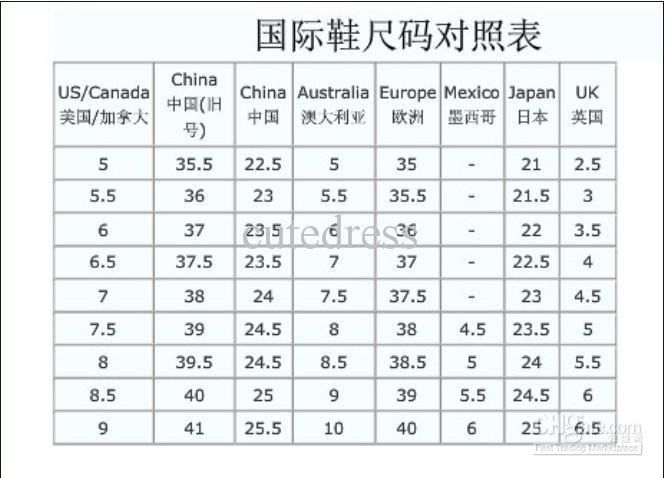 Chinese shoe size chart world of template format intended for