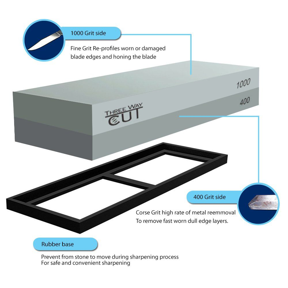 Knife Sharpening Stone 2 Side Grit 400 1000 Whetstone For Sharpening And Honing Waterstone Best For Ch Knife Sharpening Sharpening Stone Knife Sharpening Stone