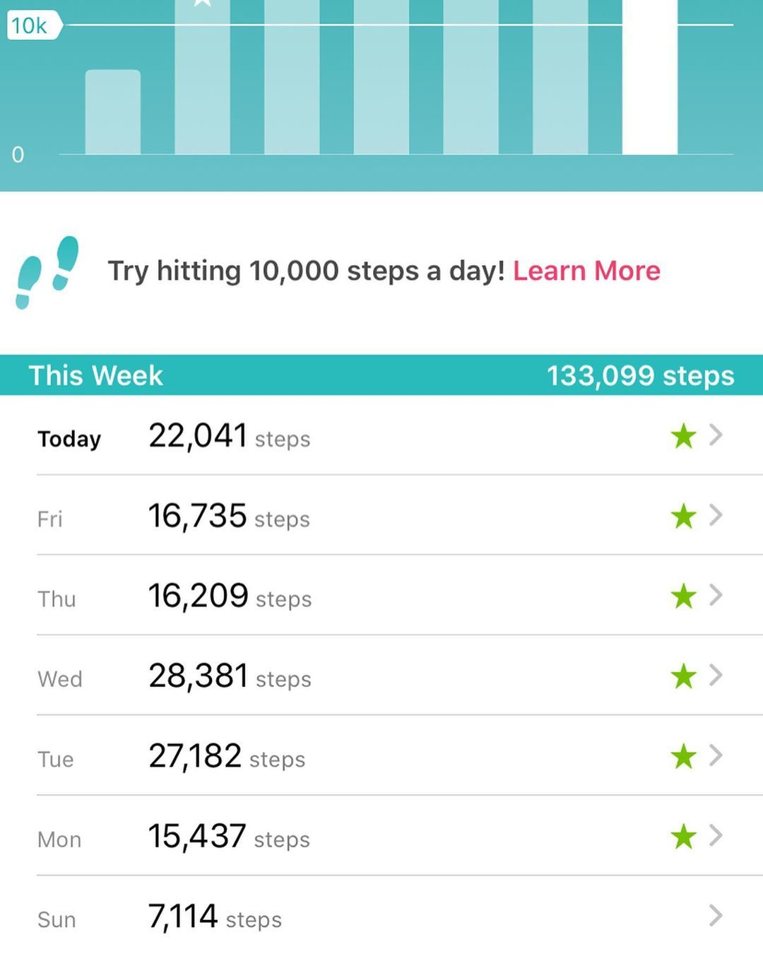Other then last Sunday, which was day one of night shifts mode... I think I did pretty good this week (87.9km)🙌🙌 Now to let the motivation continue!! #steps #walking #walkingaround #moving #keepgoing #keepmoving #stayingactive #active #weightlossjourney #weightloss #fitnessmotivation #fitnessjourney #fitness #fitfam #fitchick #motivation #onedayatatime #progressnotperfection #workingonmyself #workingonmyfitness #workingonme #igotthis💪 #nostopping #keeplookingforward #dontlookback #enjoythejou