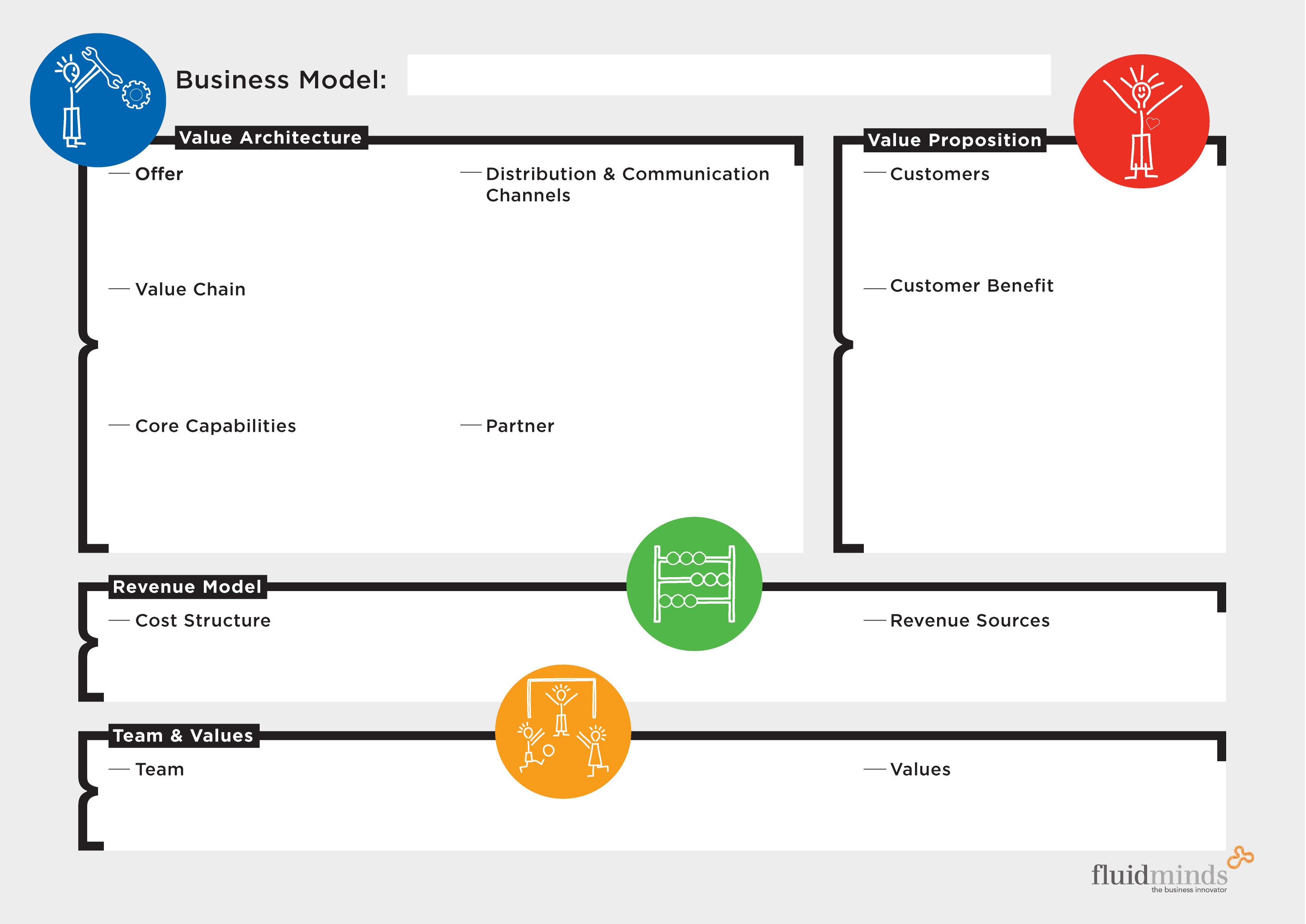 Tools For Business Model Innovations Like Canvas Innovation