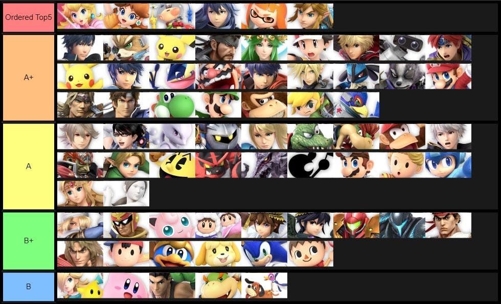 Smash Ultimate Tier List 3 New Rankings Confirm The Best Character Smash Bros Funny Smash Bros Mario Memes
