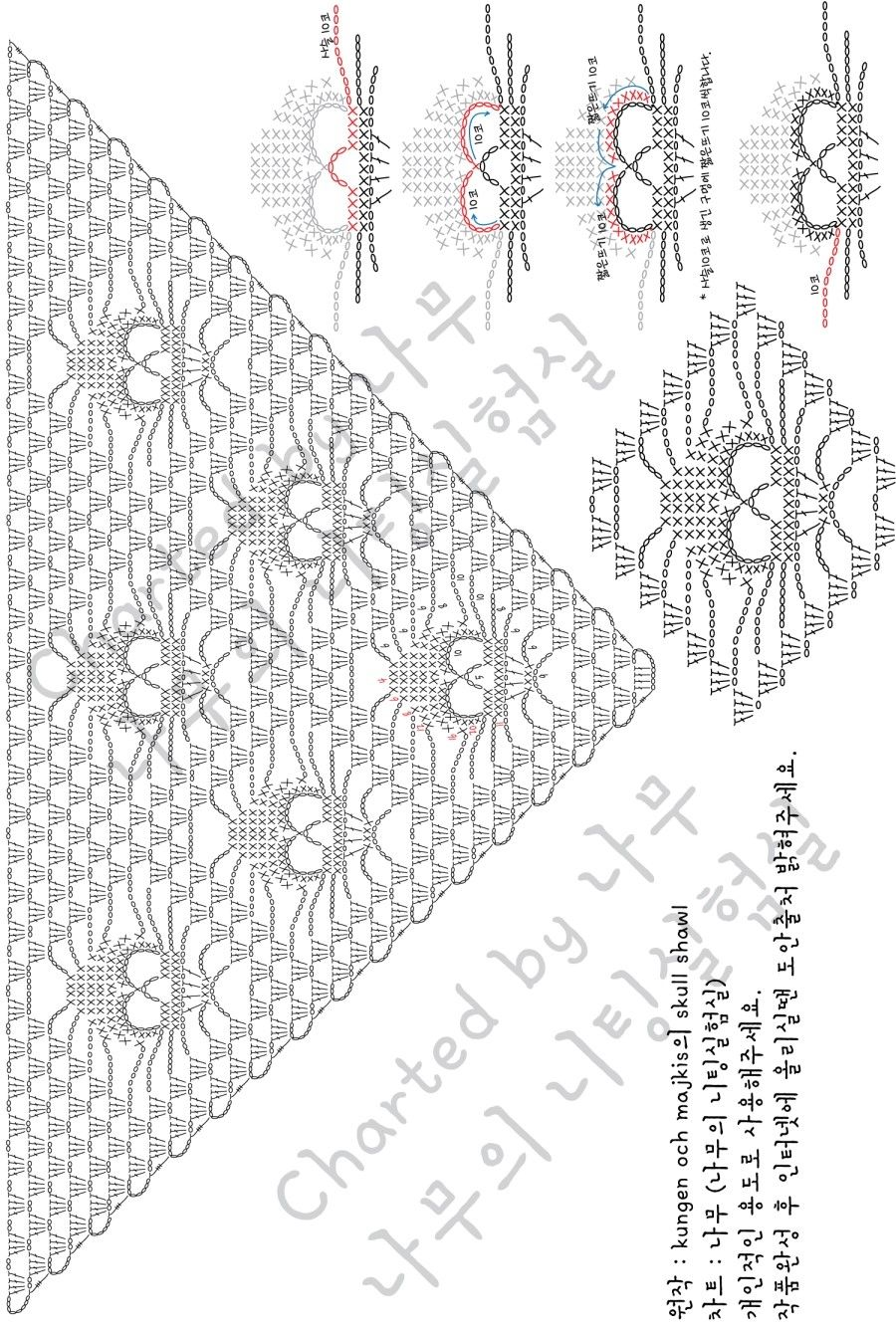 Pre-pattern] majkis kungen och của khăn choàng sọ: Naver Blog ...