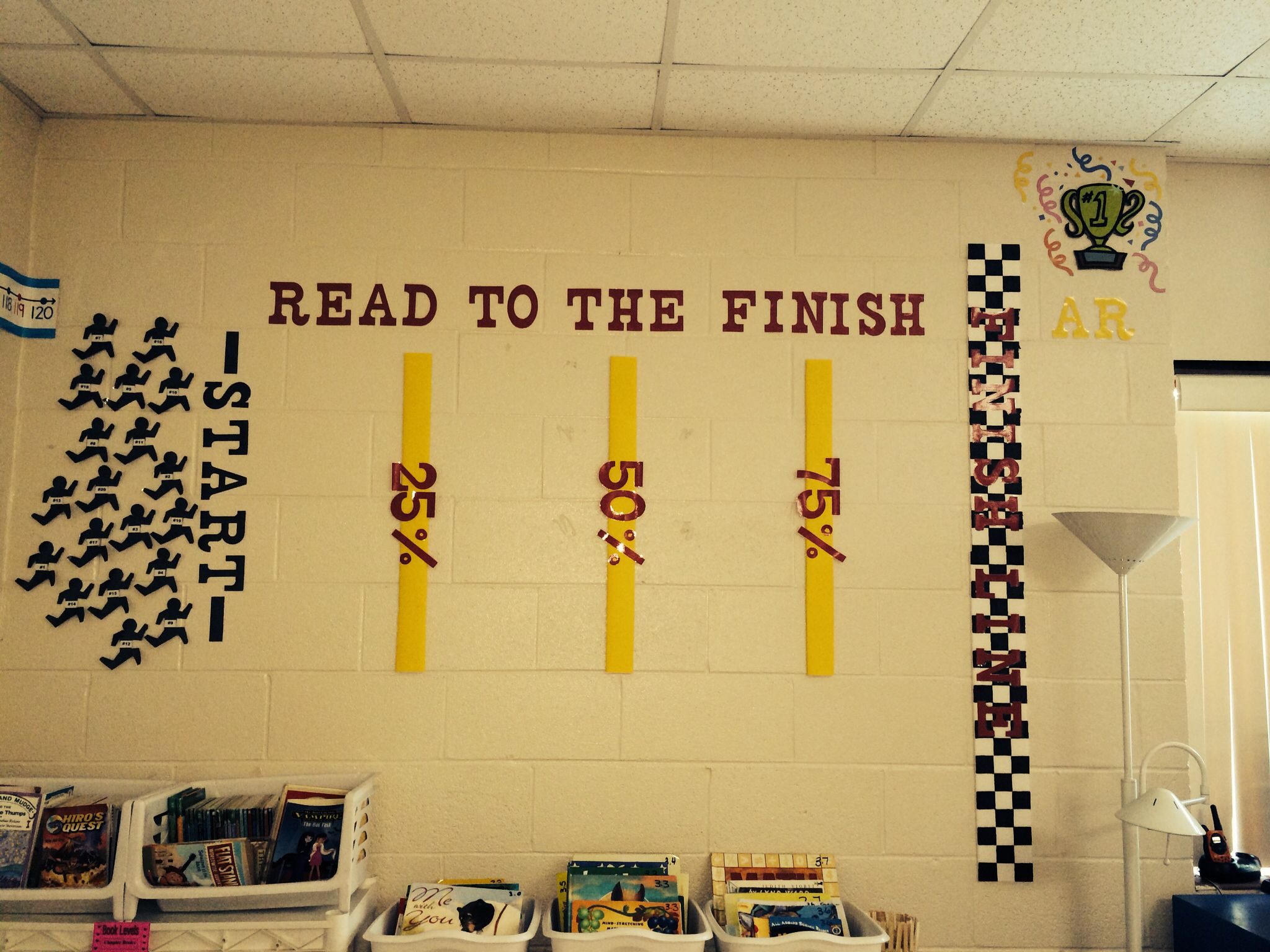 Accelerated Reader Data Wall theme is Get Fit To Learn   Teaching ...