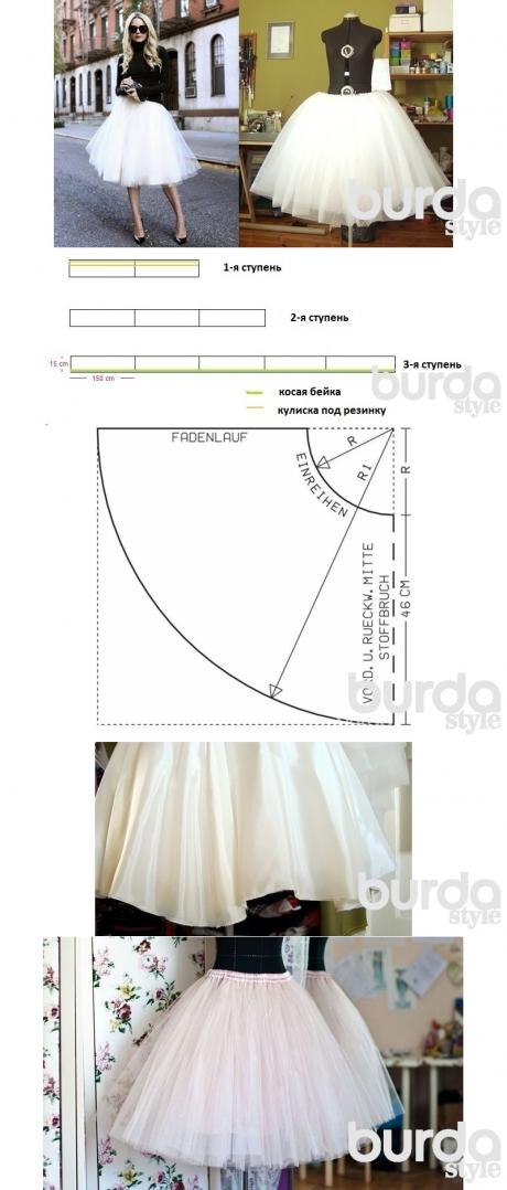 Como coser la falda de fatina — las Clases maestras en BurdaStyle.ru ...