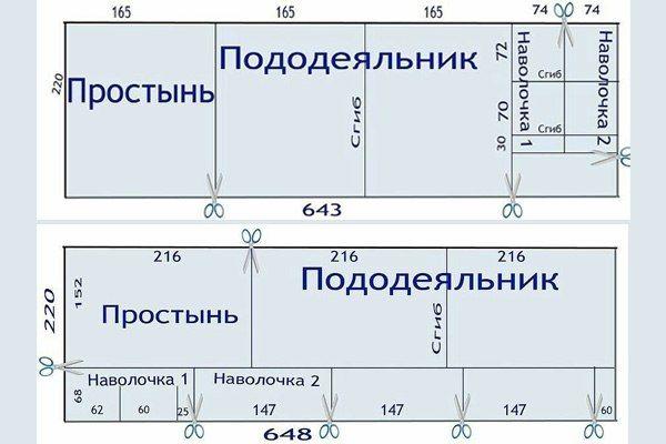 Твой лён | Ткани Белорусский лен Хлопок Кружево | ВКонтакте