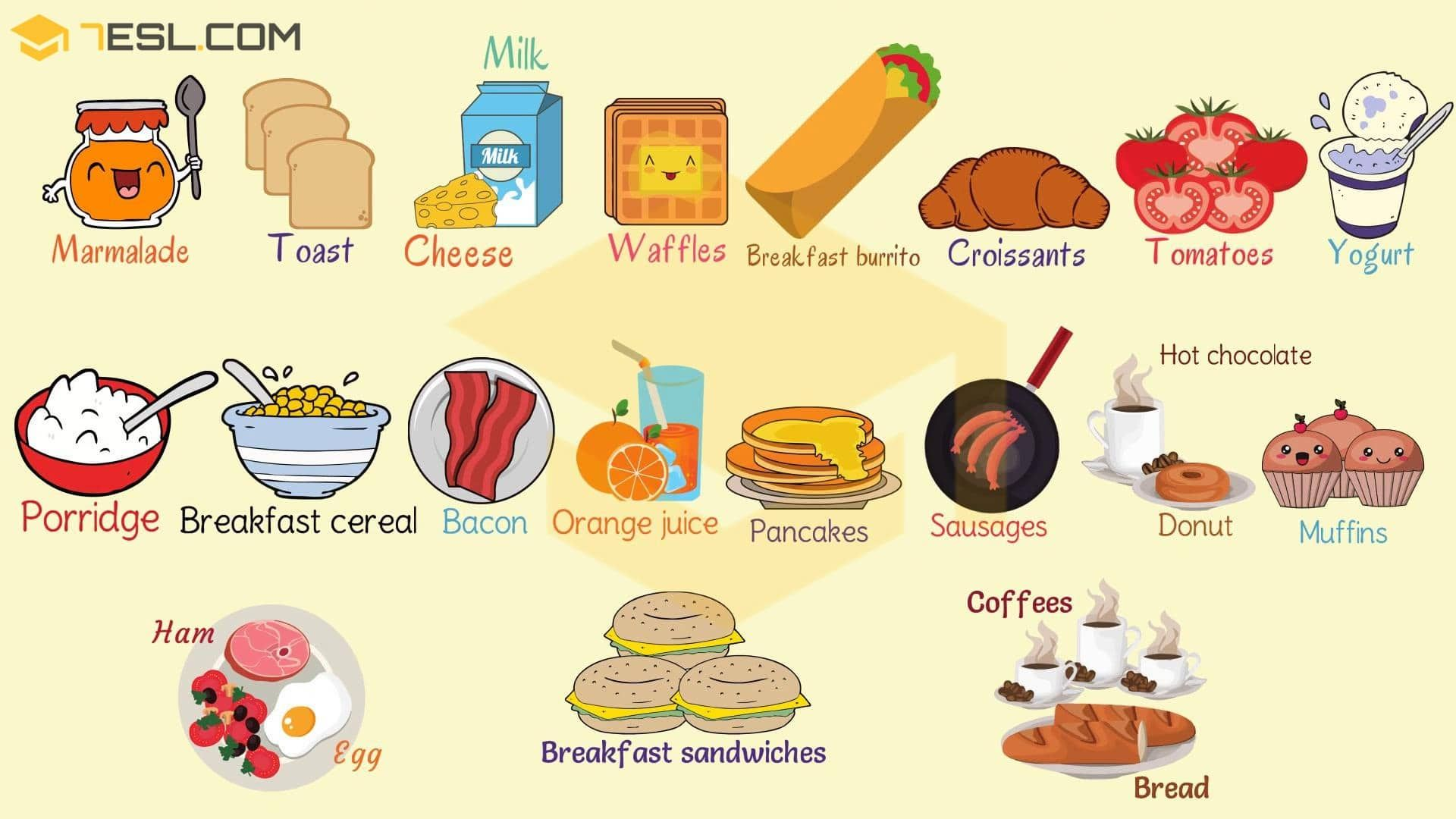 Breakfast Food List Useful List of Breakfast Foods 7 E