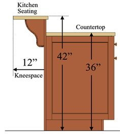 Kitchen Island Knee Space kitchen island raised bar | kitchen seating – how much knee space