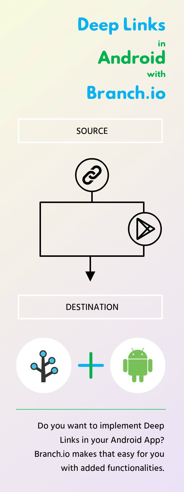 Create Deep Links in Android with Branch io | Android | Deep linking