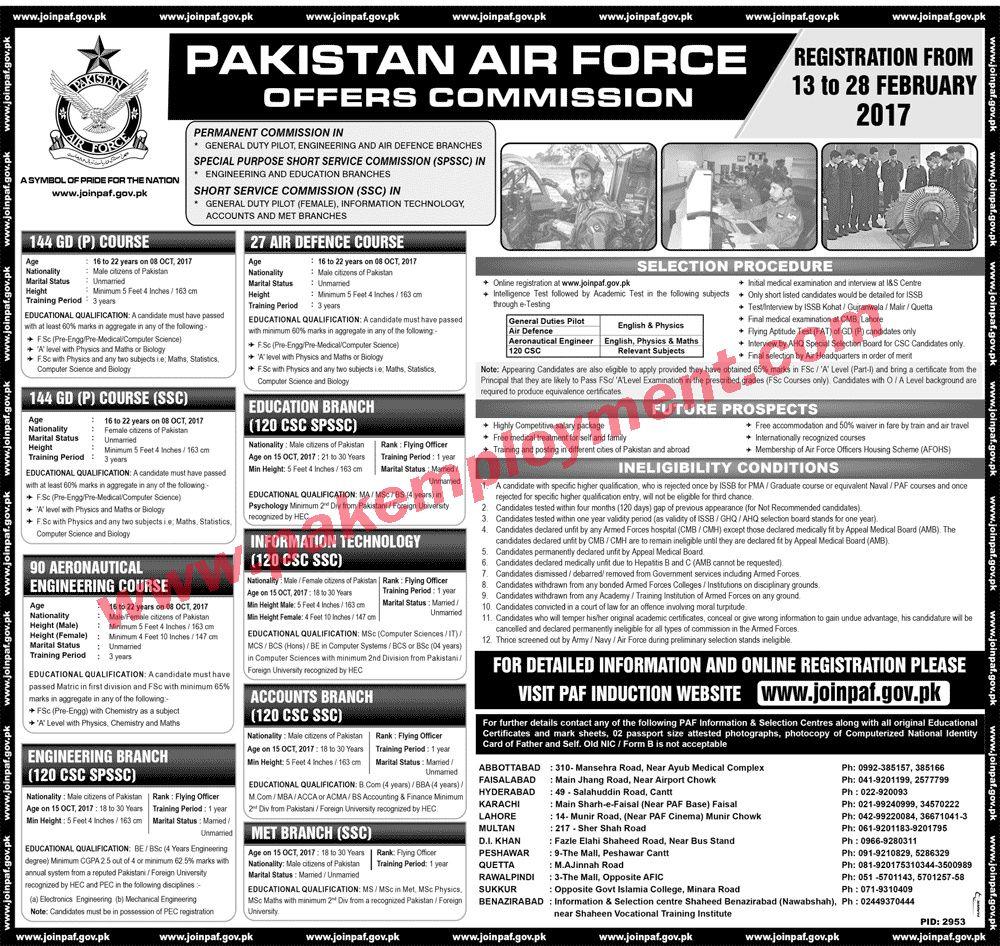Pakistan Employment Pakistan Air Force Jobs Latest