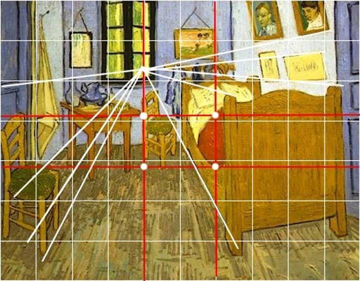 Van Gogh La Chambre De Vincent  Arles  B Atelier  Van Gogh